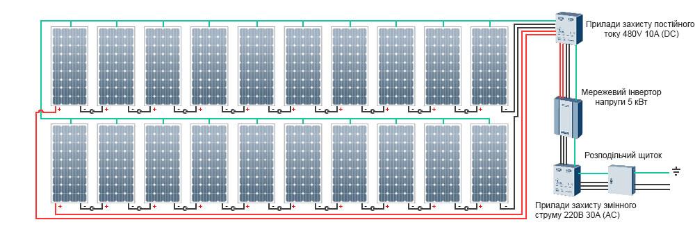 Схема подключения солнечных панелей фото 892